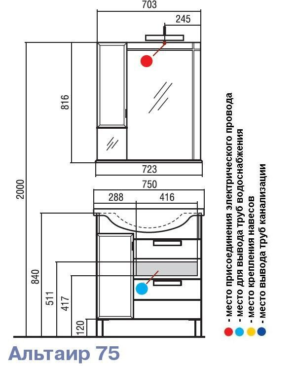 Высота шкафчика над раковиной в ванной